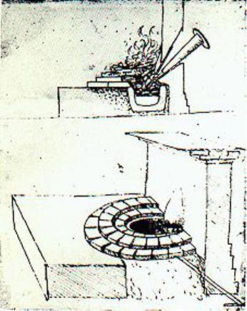 Breve storia del caminetto - Riscaldamento aria canalizzata ...