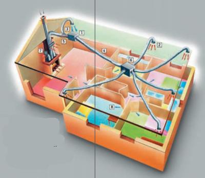La Progettazione Degli Impianti Di Riscaldamento A Legna