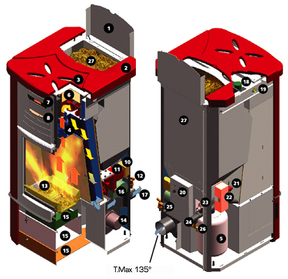 Come funziona una stufa a pellet - Schema montaggio stufa a pellet idro ...