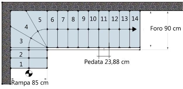 Misure Gradini Scale Interne.Progettazione Scale A Chiocciola E A Giorno